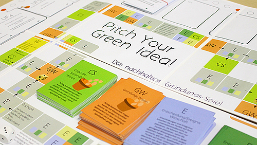 Das Planspiel Pitch Your Green Idea von Antonia Bartning im Detail.
