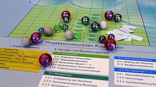 Planspiel: Projektmanagement