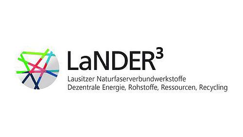 Kick-Off-Veranstaltung zu LaNDER³ am 6.7.