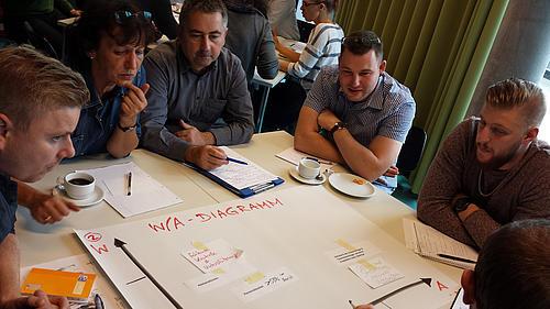 In Übungsgruppen wurden beim IMS-Seminar verschiedene Methoden ausprobiert