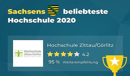 """Bild mit Text: """"Sachsens beliebteste Hochschule 2020"""" Dargestellt ist das Logo der HSZG und die Weiterempfehlungsrate von 95%"""